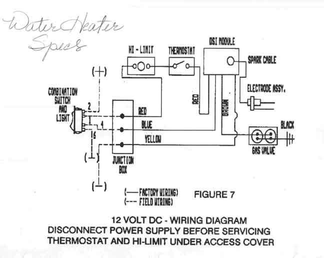 Propane System Scematics For Rv Google Search Water Heater Water Heater Installation Water Heater Thermostat