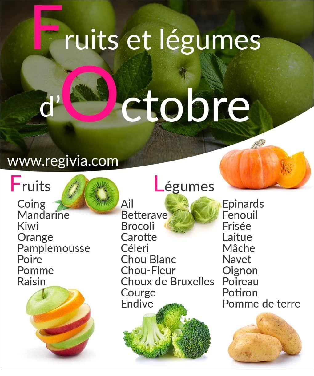 Calendrier des fruits et légumes de saison du mois d