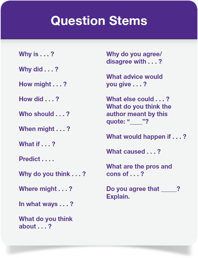 100 critical thinking questions