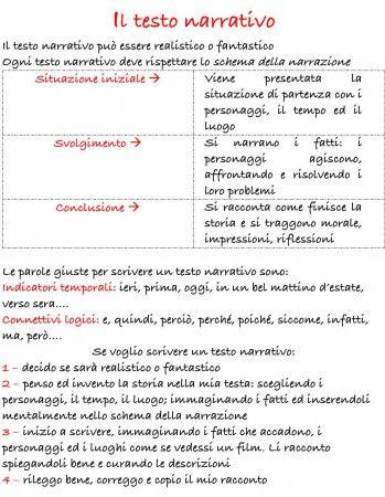 Il Testo Narrativo Istruzione Istruzione Domiciliare E