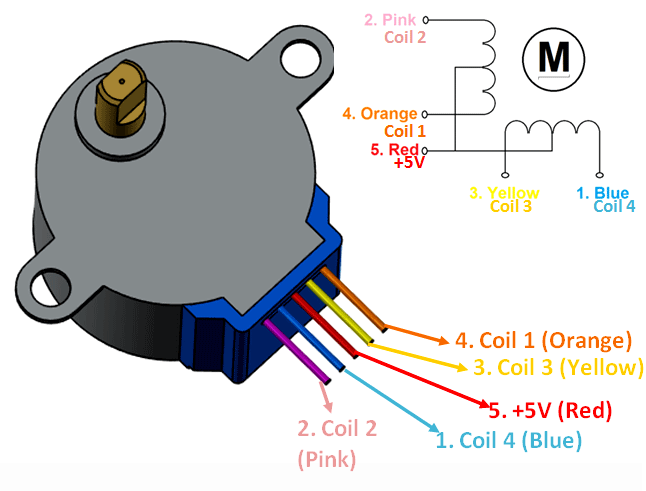 Step Motor Wiring Diagram - Today Diagram Database on