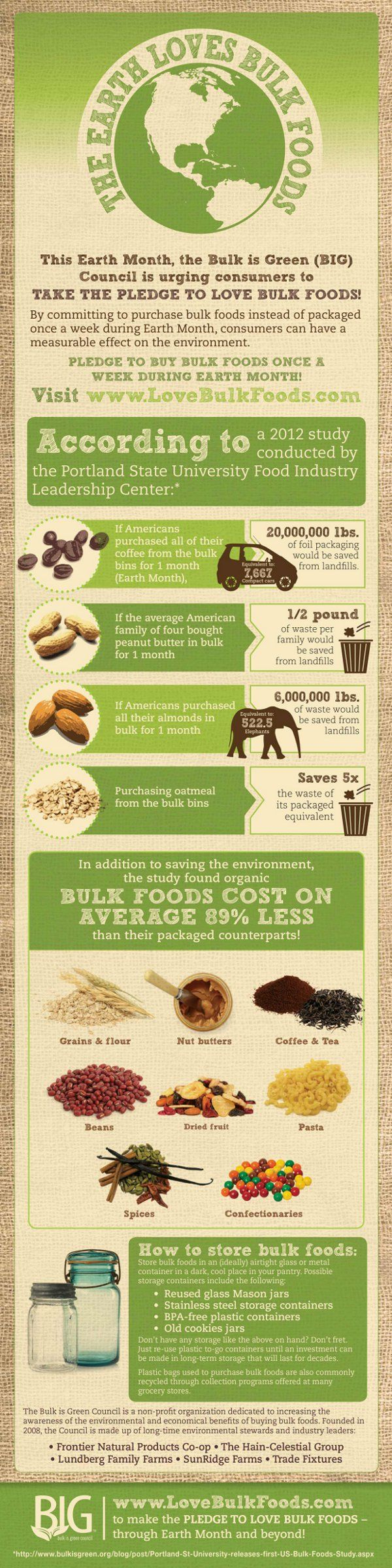 buying bulk