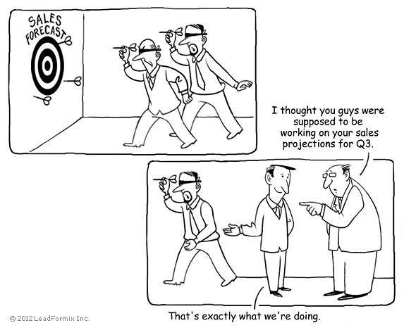 Sales Forecast  Humeur  Humour