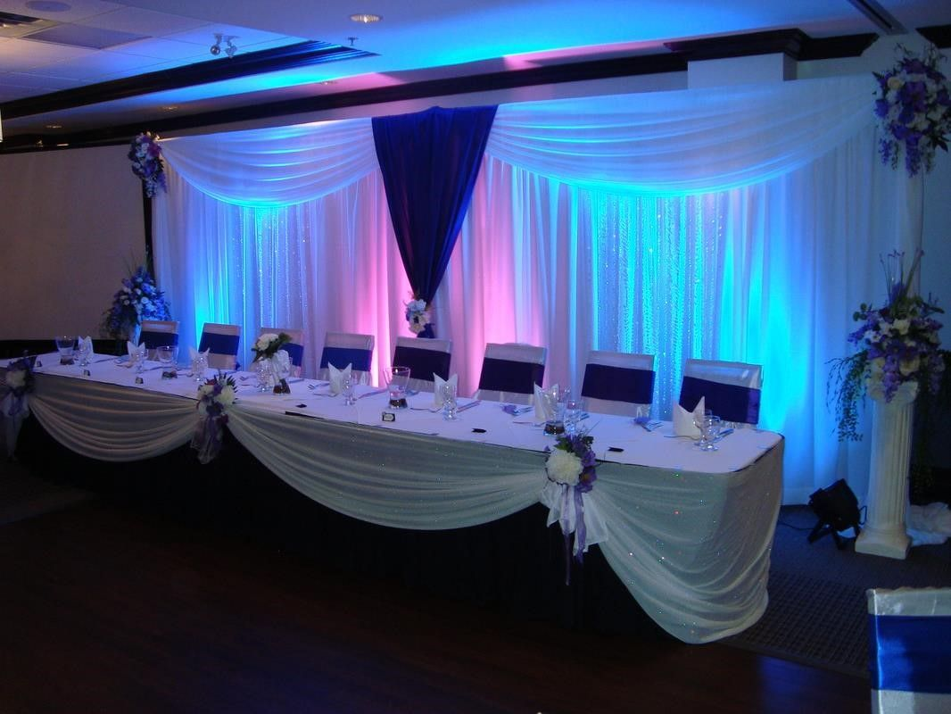 Image result for wedding themes trends Primary vs secondary themes images