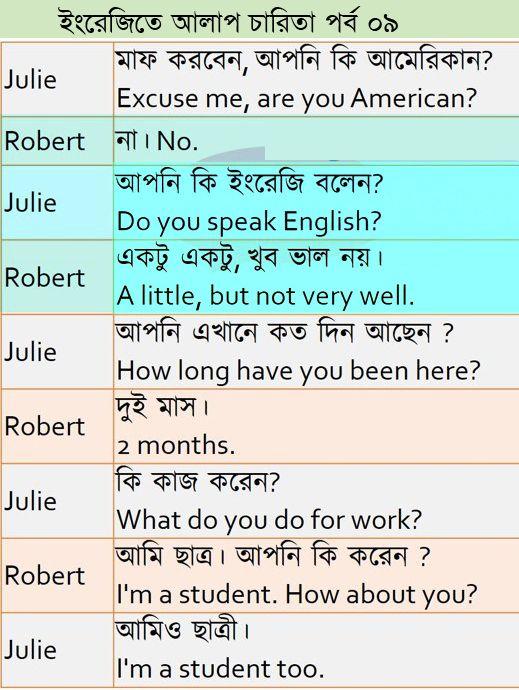 spoken english with bengali know the meaning of bengali and speak rh pinterest com Bengali People Bengali Alphabet