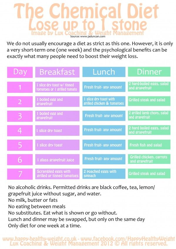 The 25+ best Fad diets ideas on Pinterest | Rapid weight ...