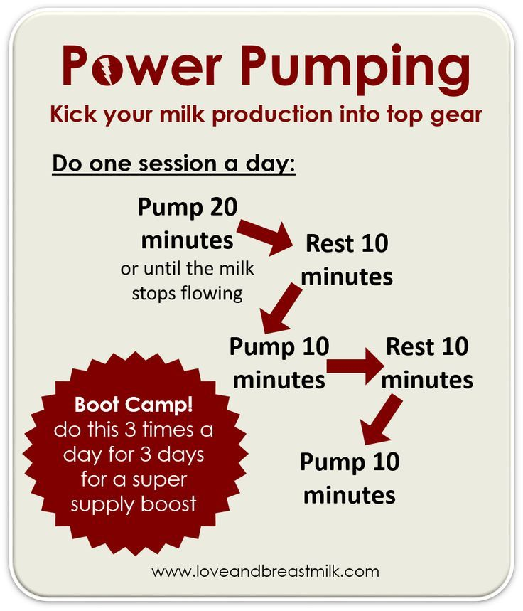 How To Power Pump To Increase Milk Supply Breastfeeding Breastfeeding And Pumping Breastfeeding Tips