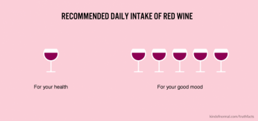 Recommended intake of red wine | Drinking humor quotes ...
