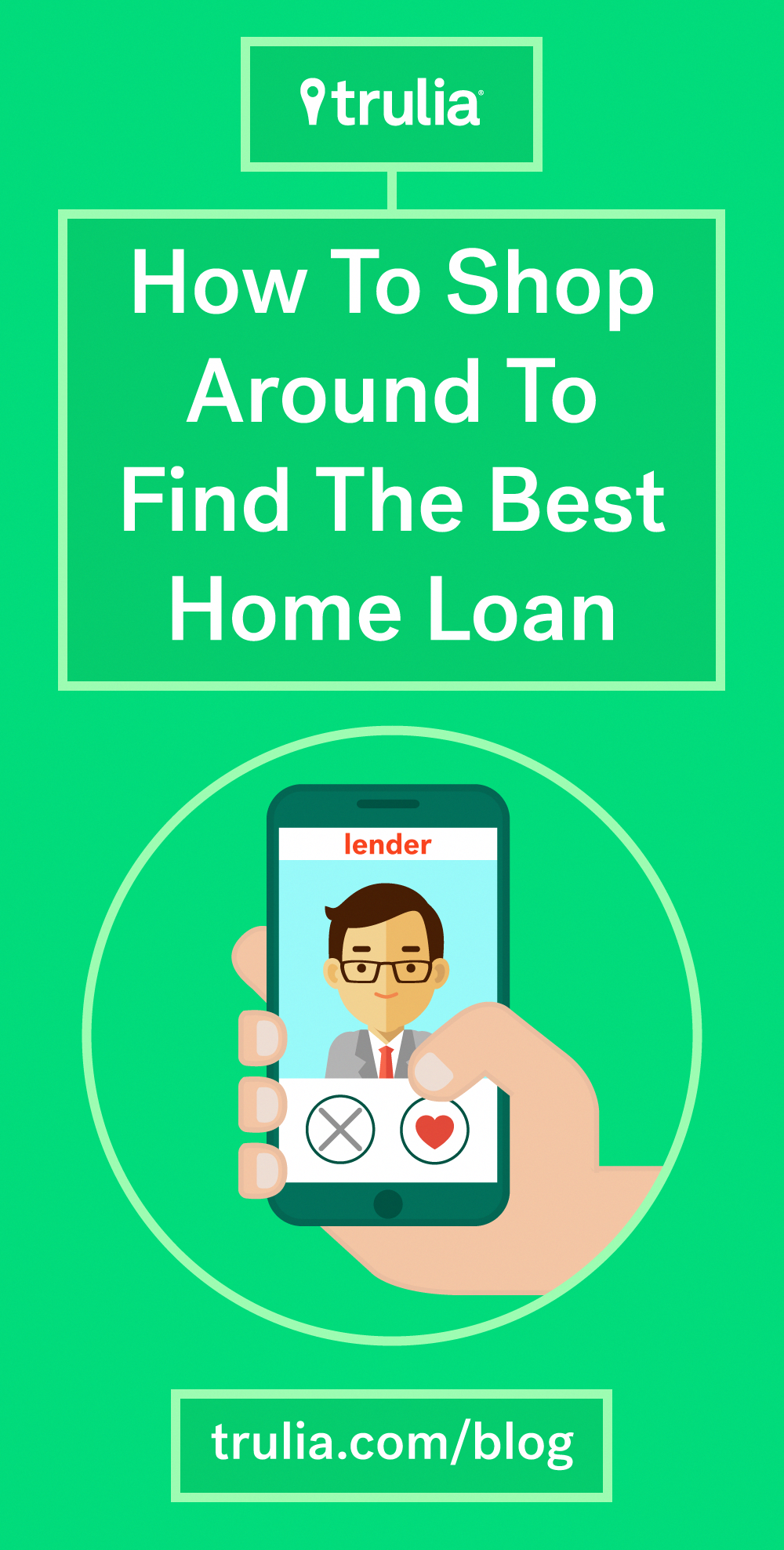 foto How to Shop for a Home Loan