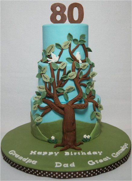 Birthday Cake Decorating Ideas Dad : Family Tree for Dad s 80th Birthday - by whitecrafty ...