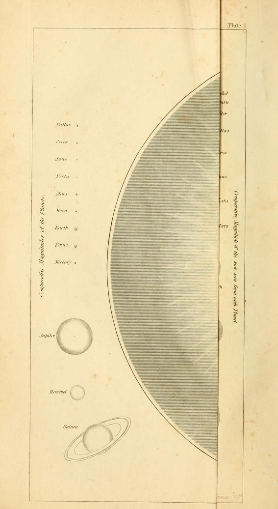 Photo of An elementary treatise on astronomy: in four parts. Containing a systematic and comprehensive exposition of the theory, and the more important practical problems: with solar, lunar, and other astronomical tables. Designed for use as a text-book in colleges and the higher academies