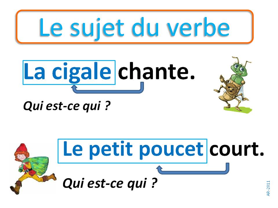 comment trouver le verbe dans une phrase | Verbes