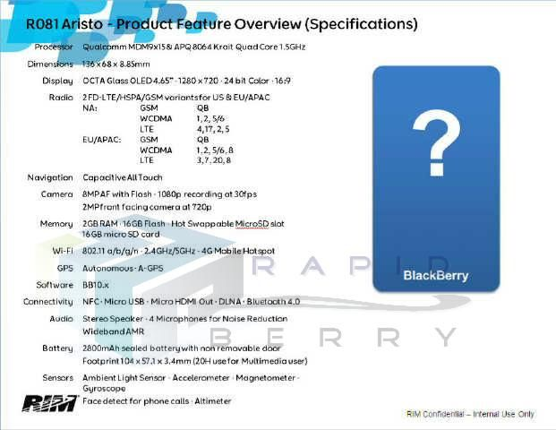 cool BlackBerry Aristo BB10, Quad-Core Chips, 2GB RAM Leaked