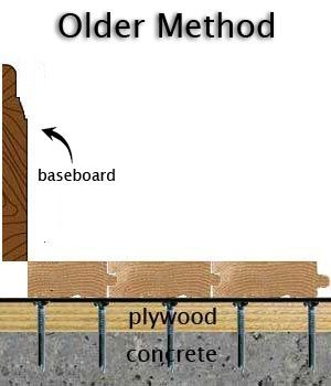 Installing Hardwood Floors On Concrete Options Installing Hardwood Floors Flooring Plywood Flooring