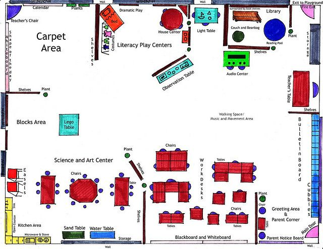 Classroom Design For Pre K : Ideal kindergarten classroom eced layout
