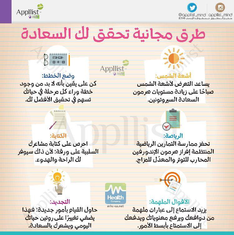 Pin By Yawmiyat Mahboula On تطوير الذات Positive Notes Life Motivation Life Planner Organization