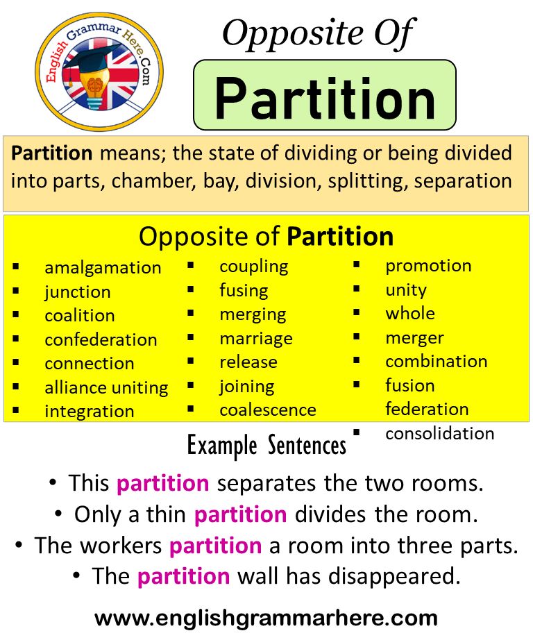 Opposite Of Partition Antonyms Of Partition Meaning And Example Sentences Antonym Opposite Words Contradict Each Opposite Words Opposite Words List Opposites