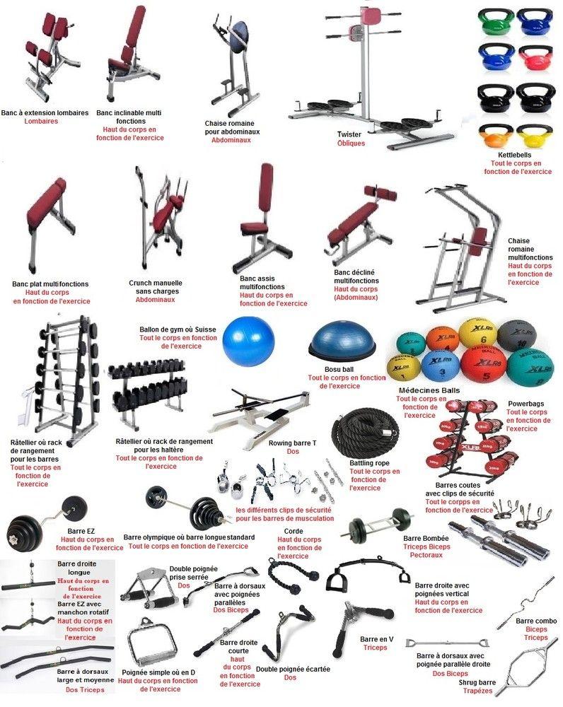Les Appareils De Musculation Dans Une Salle De Musculation De 19