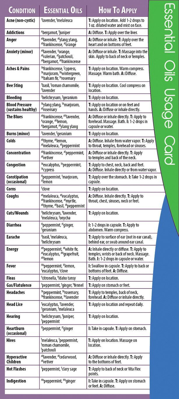 Essential Oils Ailments A-Z Education Cards | Green Witch