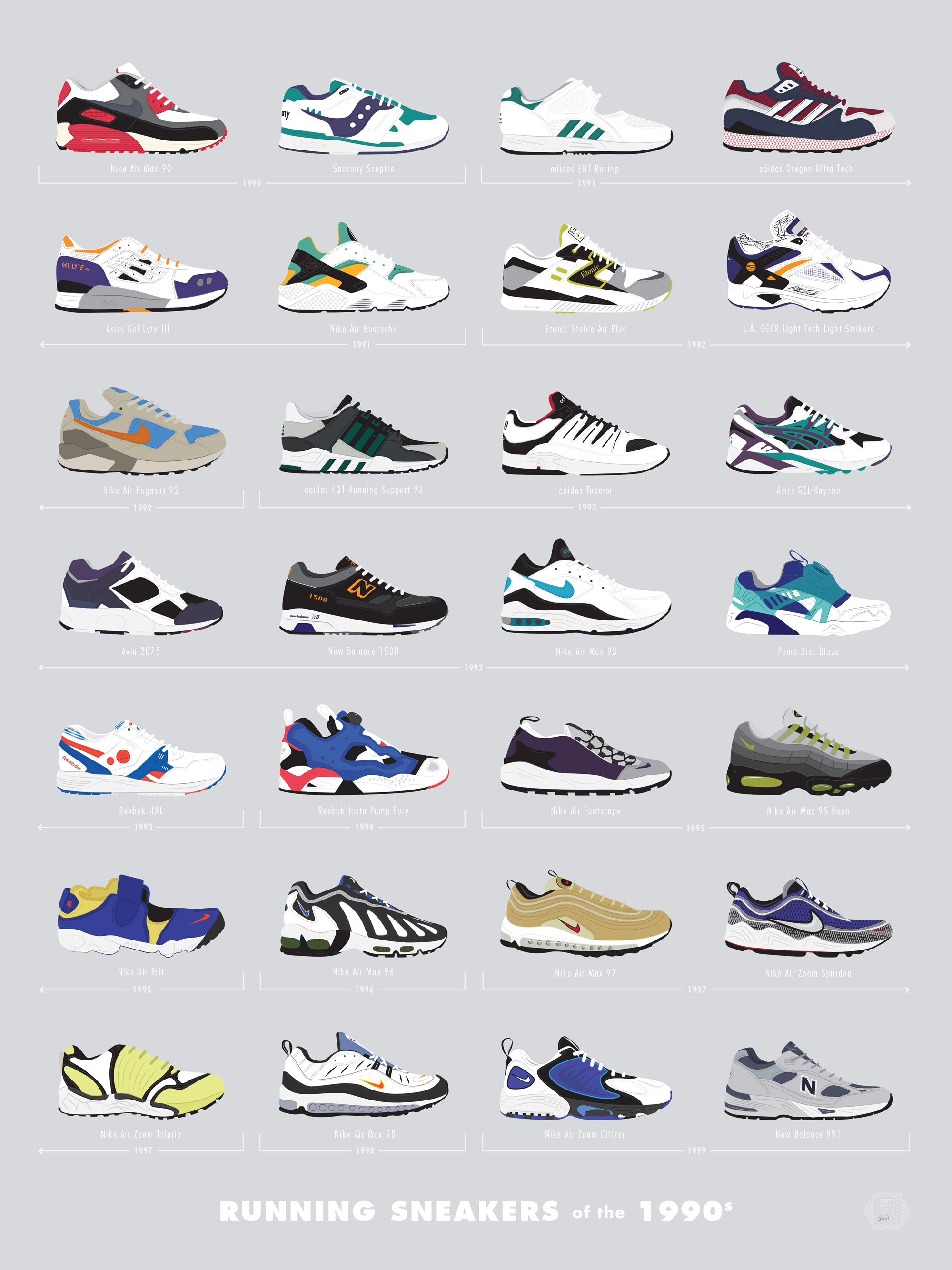 440d0fdeb1797 Pin by Rachel K on Fun/Interesting Graphics | 90s sneakers, Sneakers ...