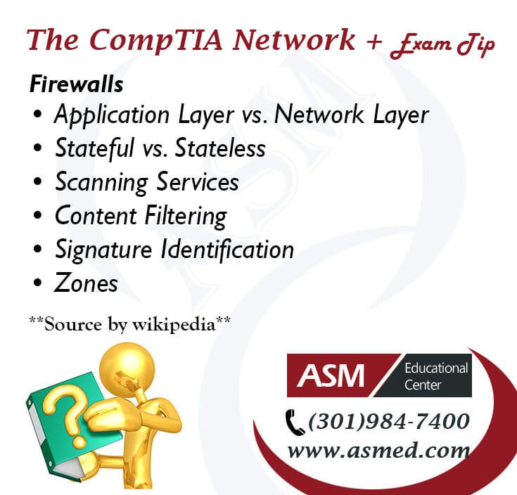Comptia network exm tip networking network layer