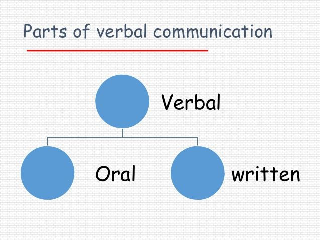 oral means of communication