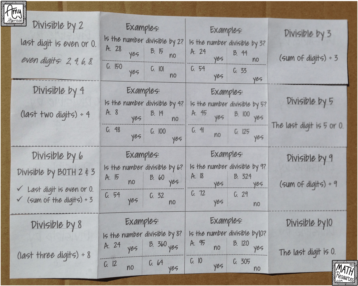 Divisibility Rules Poster With Images