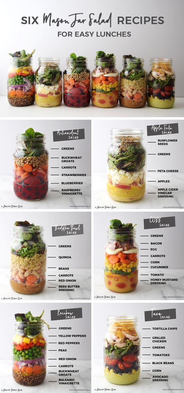 6 Mason Jar Salad Recipes For Easy Healthy Lunches Mason Jar Salad Recipes Salad Jar Recipe Mason Jar Salad