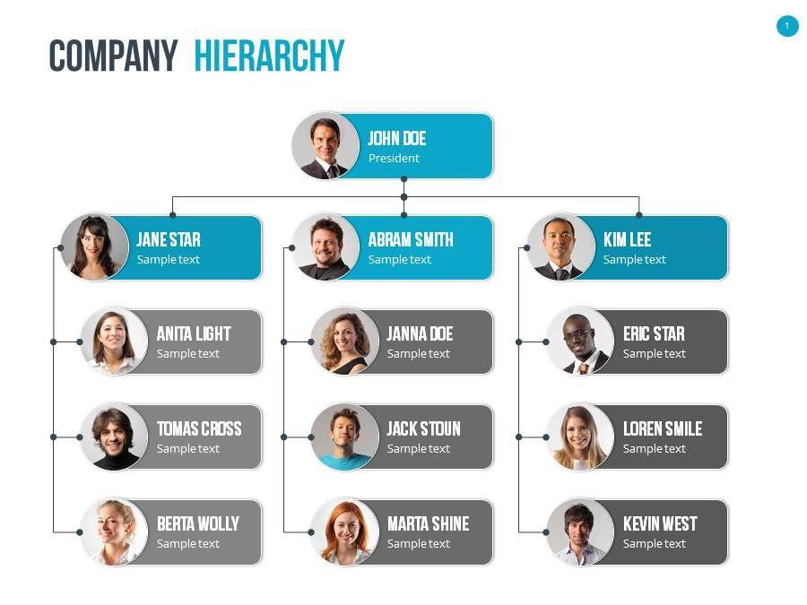 Organizational Chart And Hierarchy Template | Diseño Org