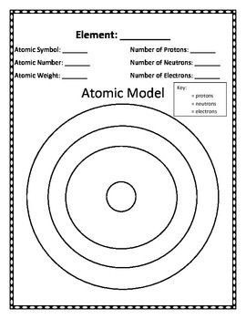 Hole Punch Atom Models Teaching Chemistry High School Science Chemistry Classroom