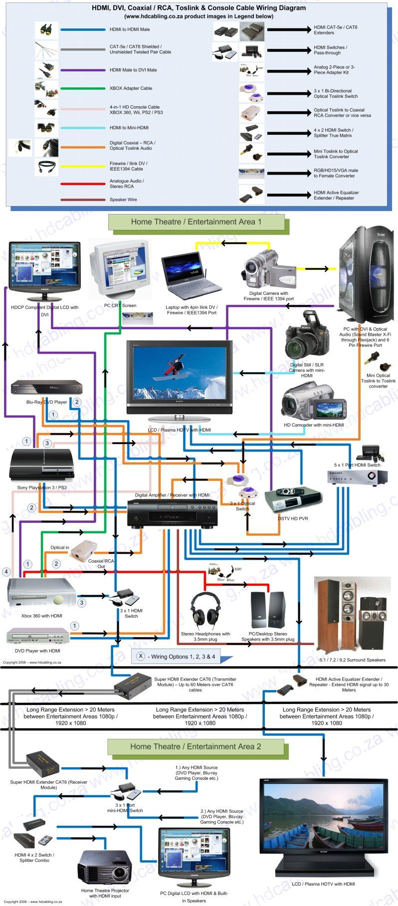 Home Theater Diagram #6