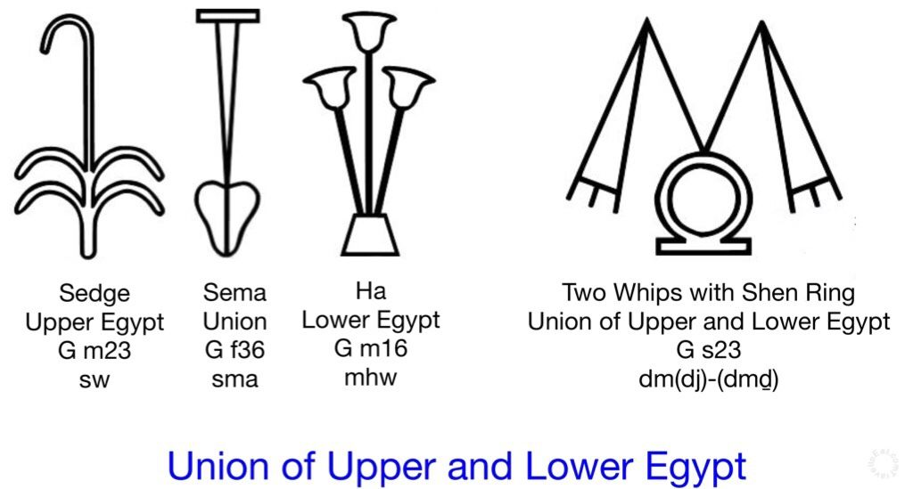 Example Of Sema Hieroglyph To Denote The Union Of Upper And Lower