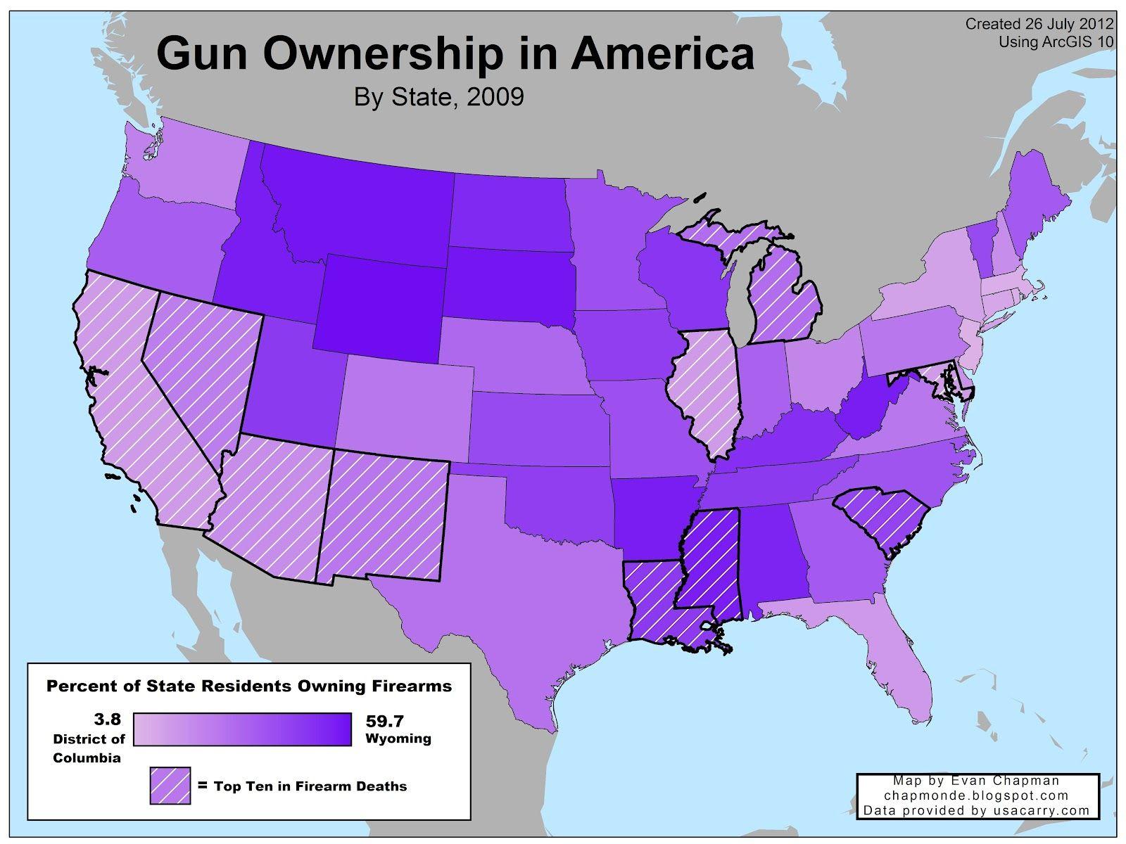 U S gun ownership