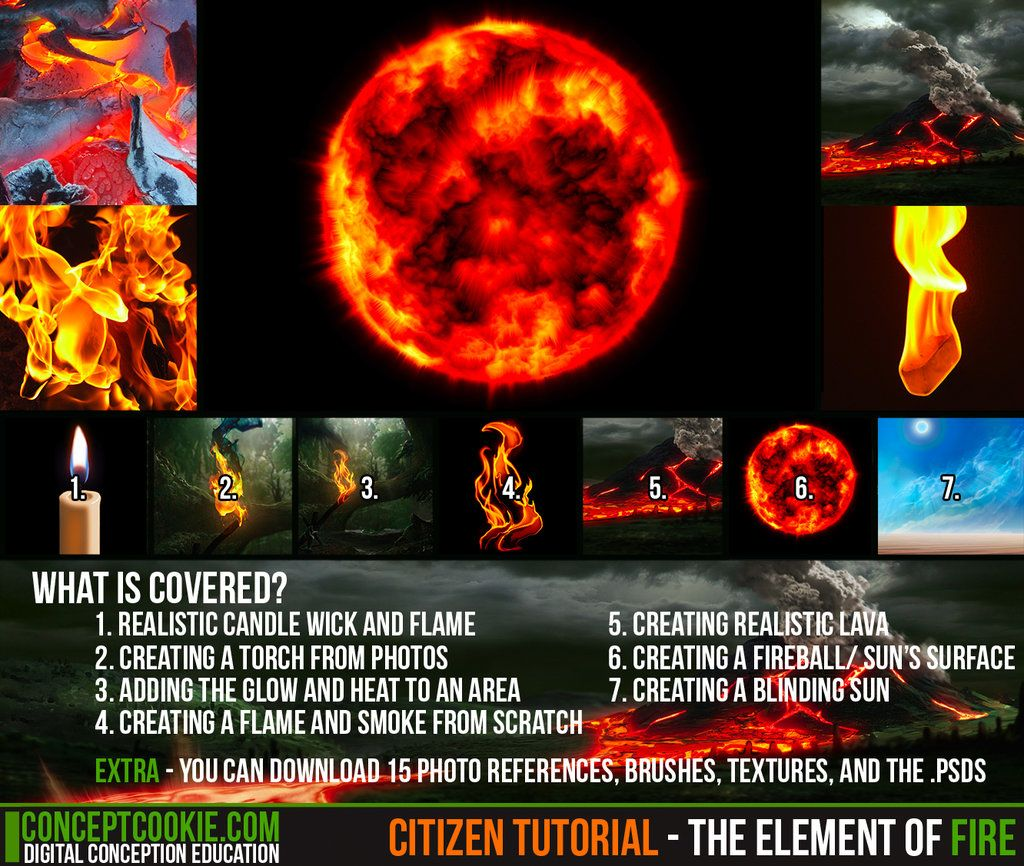 Citizen Tutorial - The Element of Fire by ConceptCookie.deviantart.com on @deviantART