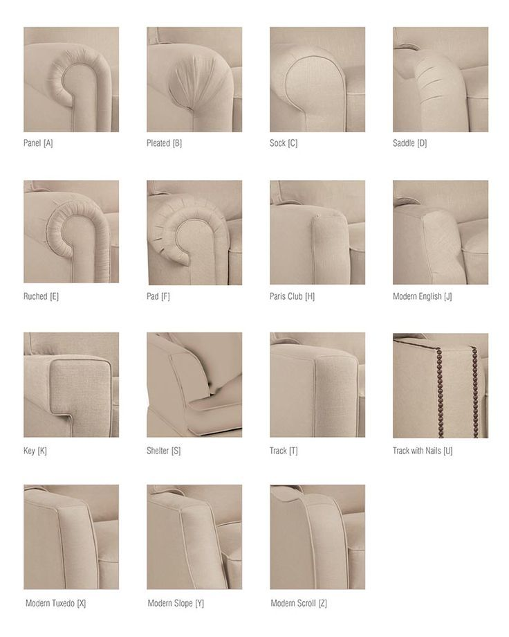 Miraculous Quick Reference Upholstery Arm Styles Design Download Free Architecture Designs Scobabritishbridgeorg