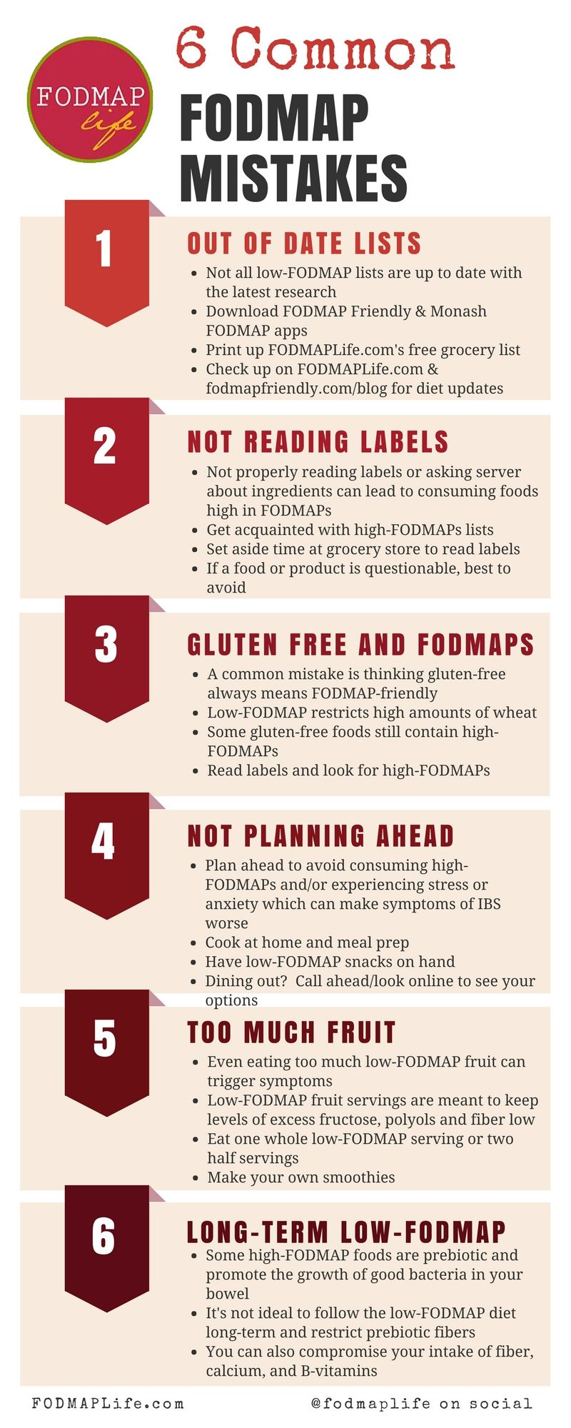 6 common fodmap mistakes pinterest. Black Bedroom Furniture Sets. Home Design Ideas