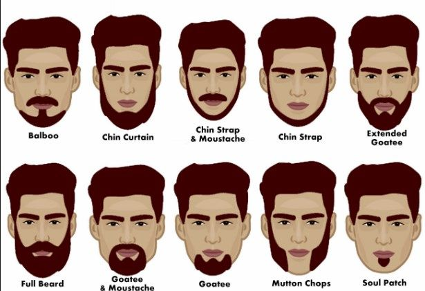 Brilliant Names Of Facial Hair Styles You Need To Know Beards Styles Trend Natural Hairstyles Runnerswayorg