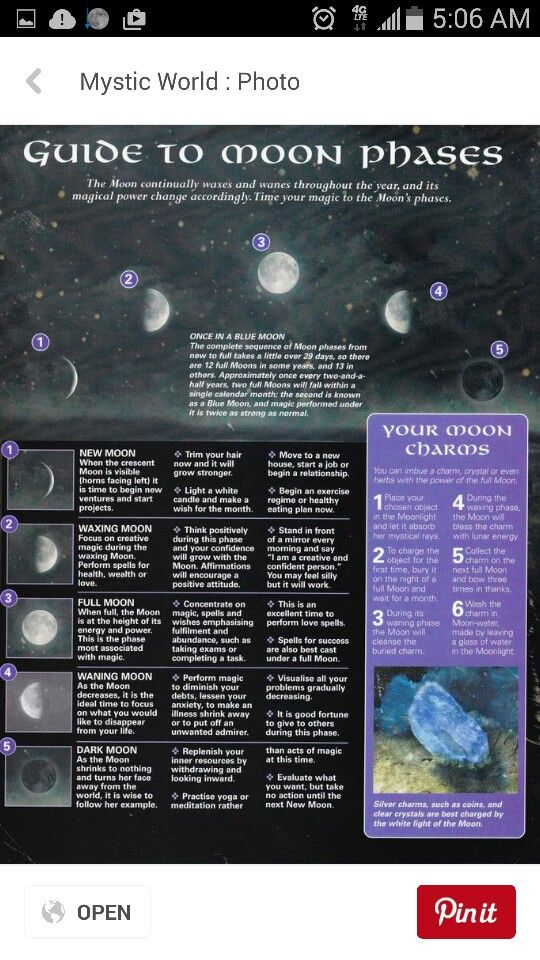 Moon Phases | ~Sekhmet Healing~ | Wicca, Wiccan, Book of ...