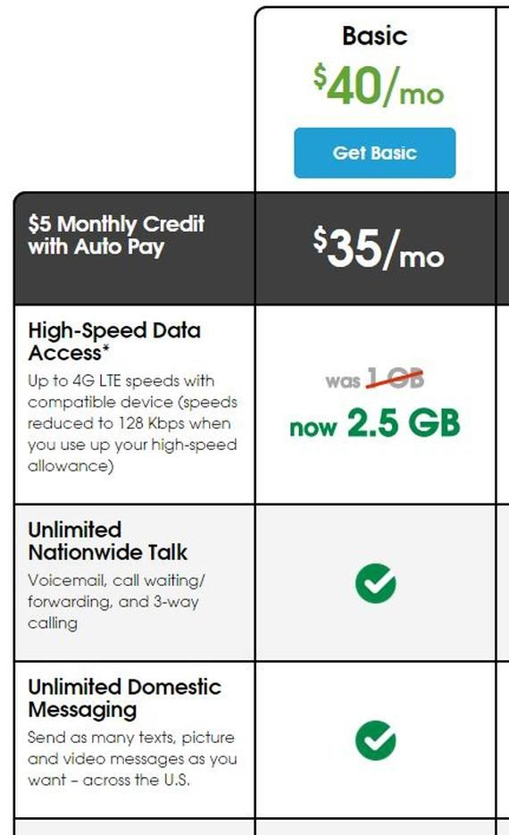 Why I ditched T-Mobile for Cricket Wireless | Gadget Love