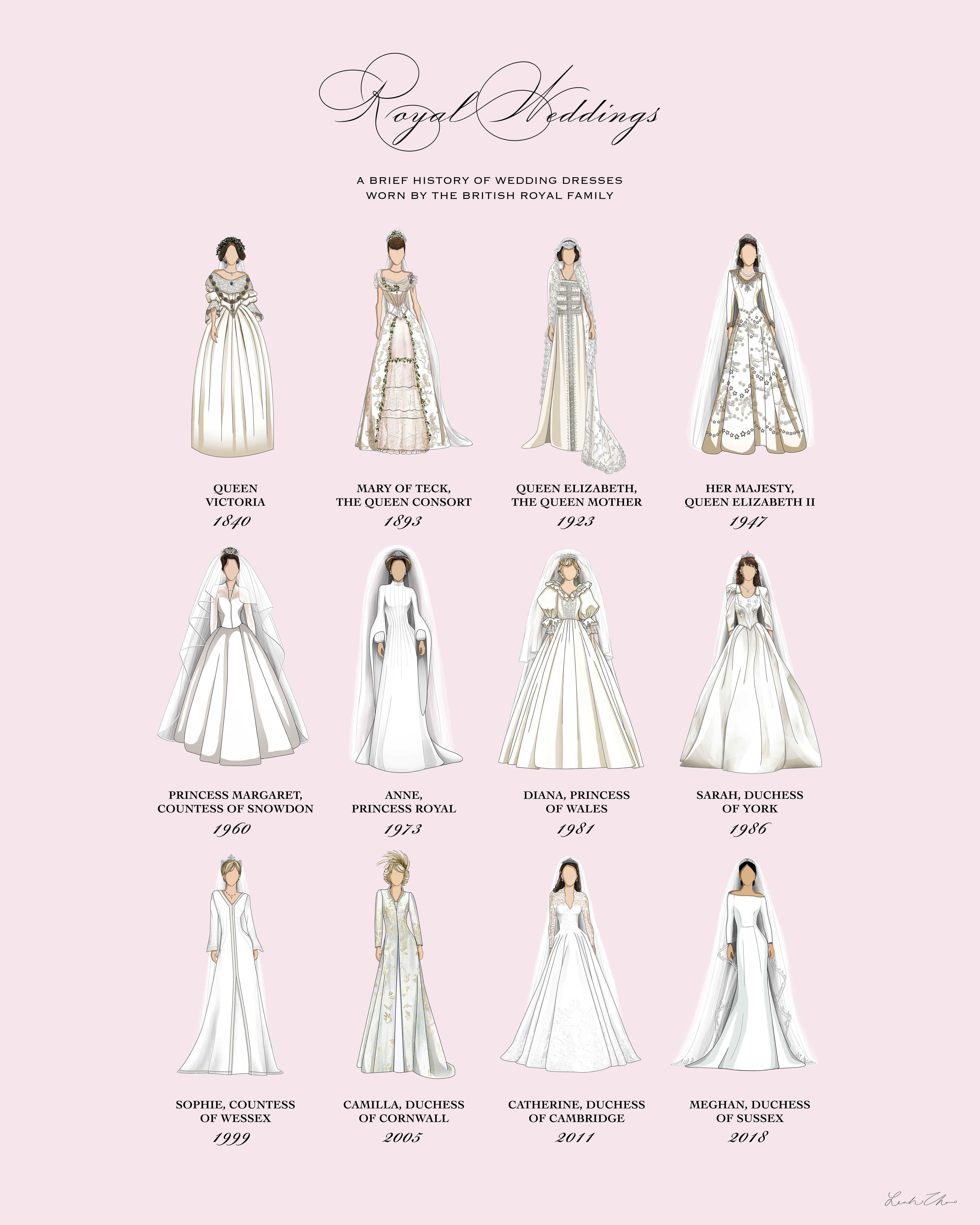 Infographic Showing Some Iconic British Royal Wedding Gowns Throughout History Designed By Leah Wedding Dress Sketches Royal Wedding Dress Wedding Dress Types
