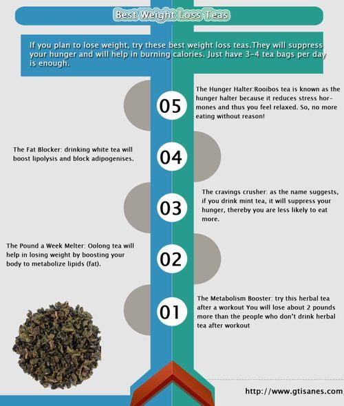 Truth about green coffee bean extract photo 2