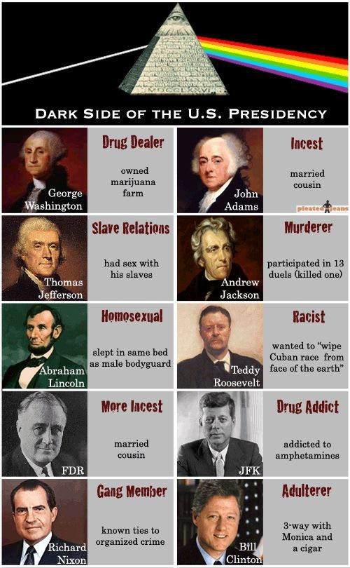Dark Side Of The Us Presidency O The Lost Art Of