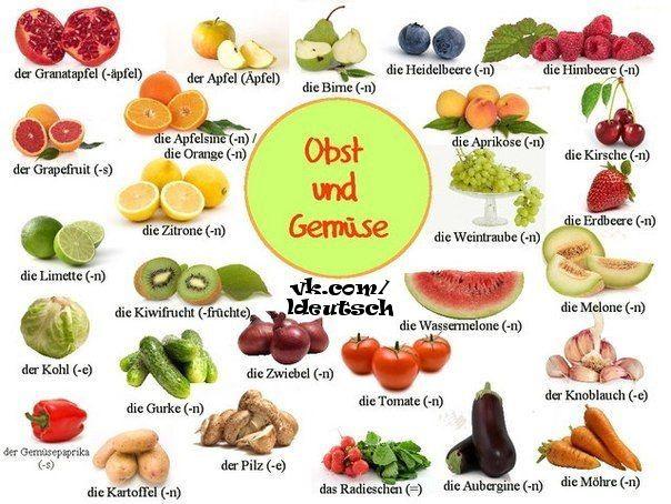 Obst und G. | Alemán | Pinterest | Learn german, German ...