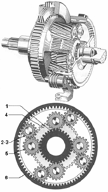 Fig. 1. Ravigneaux planetary gear [17]: 1 small sun gear