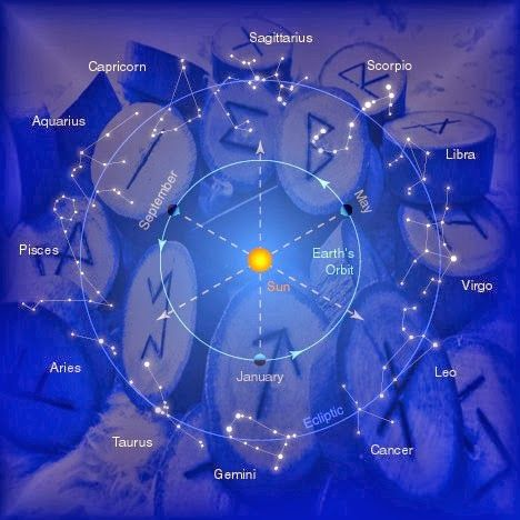 Runes and Constellations