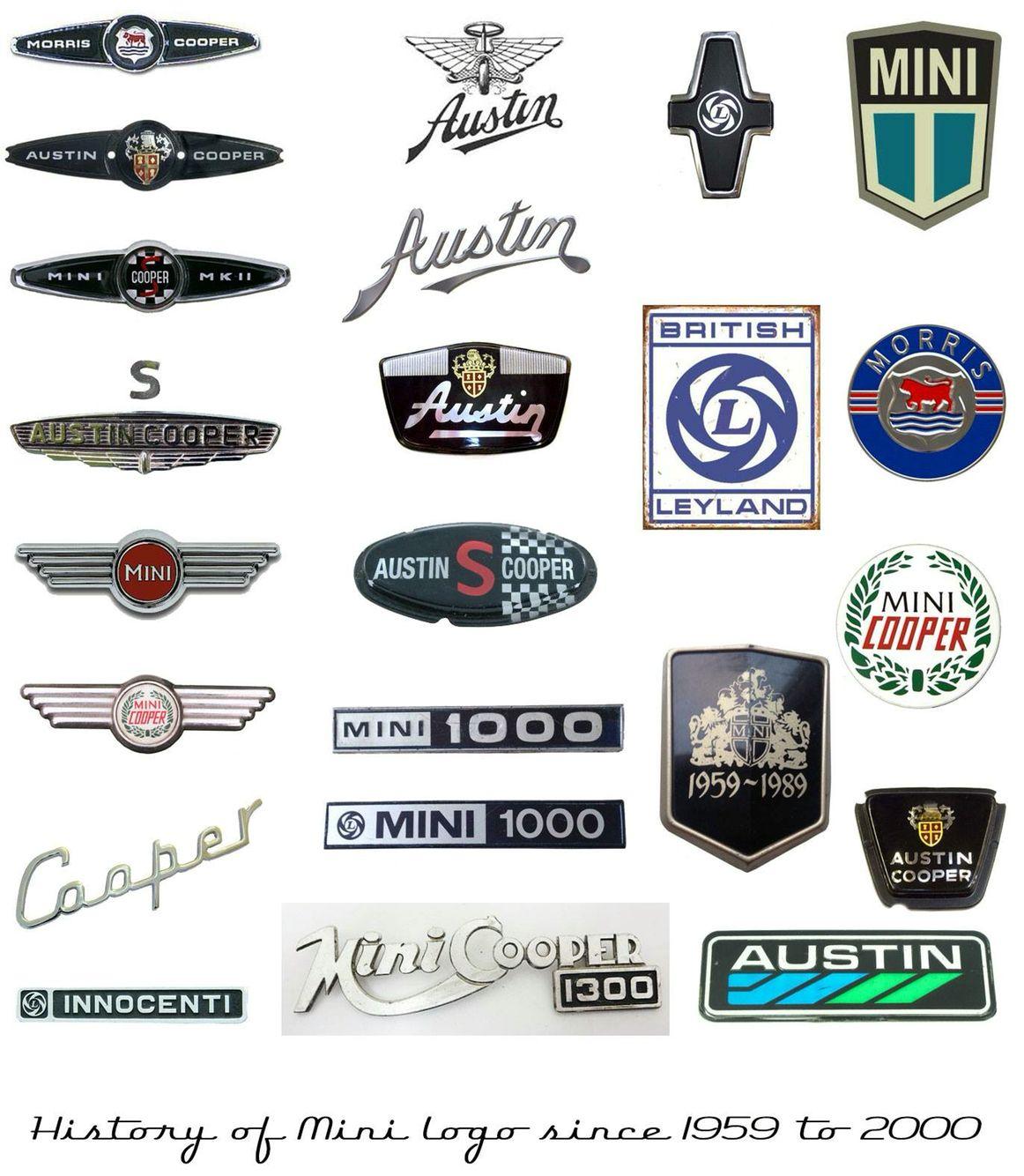 History Of The Mini Logo Classic Mini Pinterest Minis Classic
