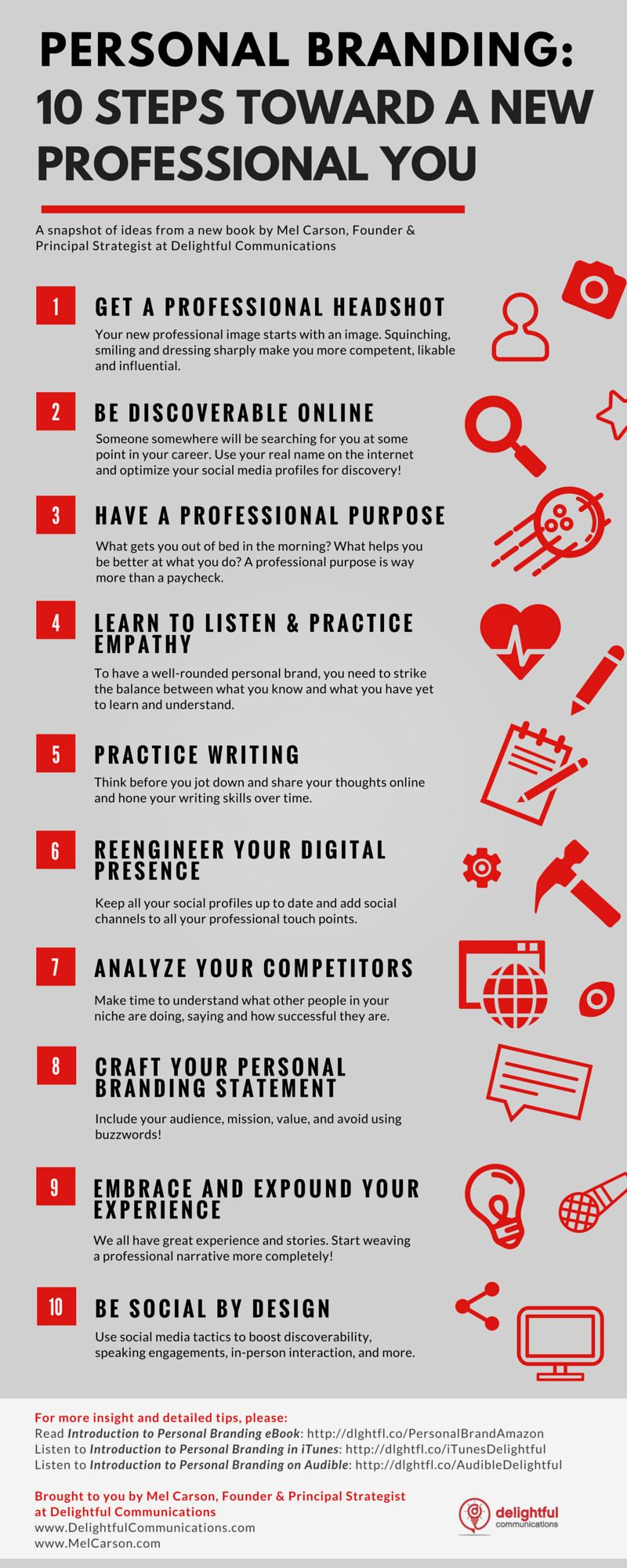 Your Personal Branding Strategy In  Steps Infographic By