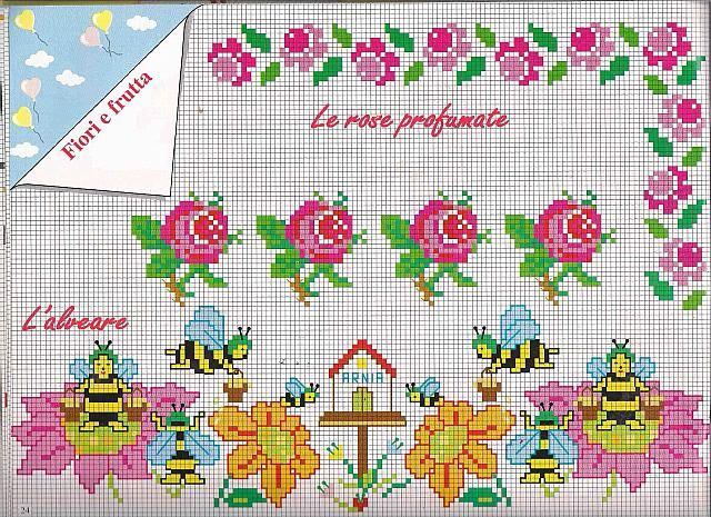 Baby cross stitch borders with fragrant roses - free cross stitch