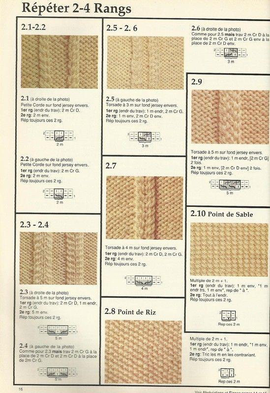 plein point tricot | Tricot | Pinterest | Puntadas en agujas ...