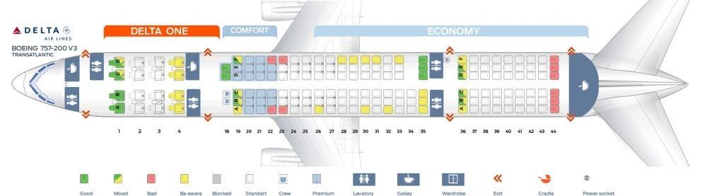 Boeing 757 200 Dengan Gambar